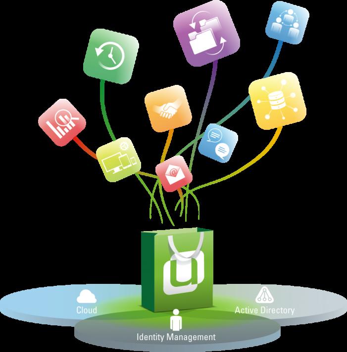 Visual: Univention App Center