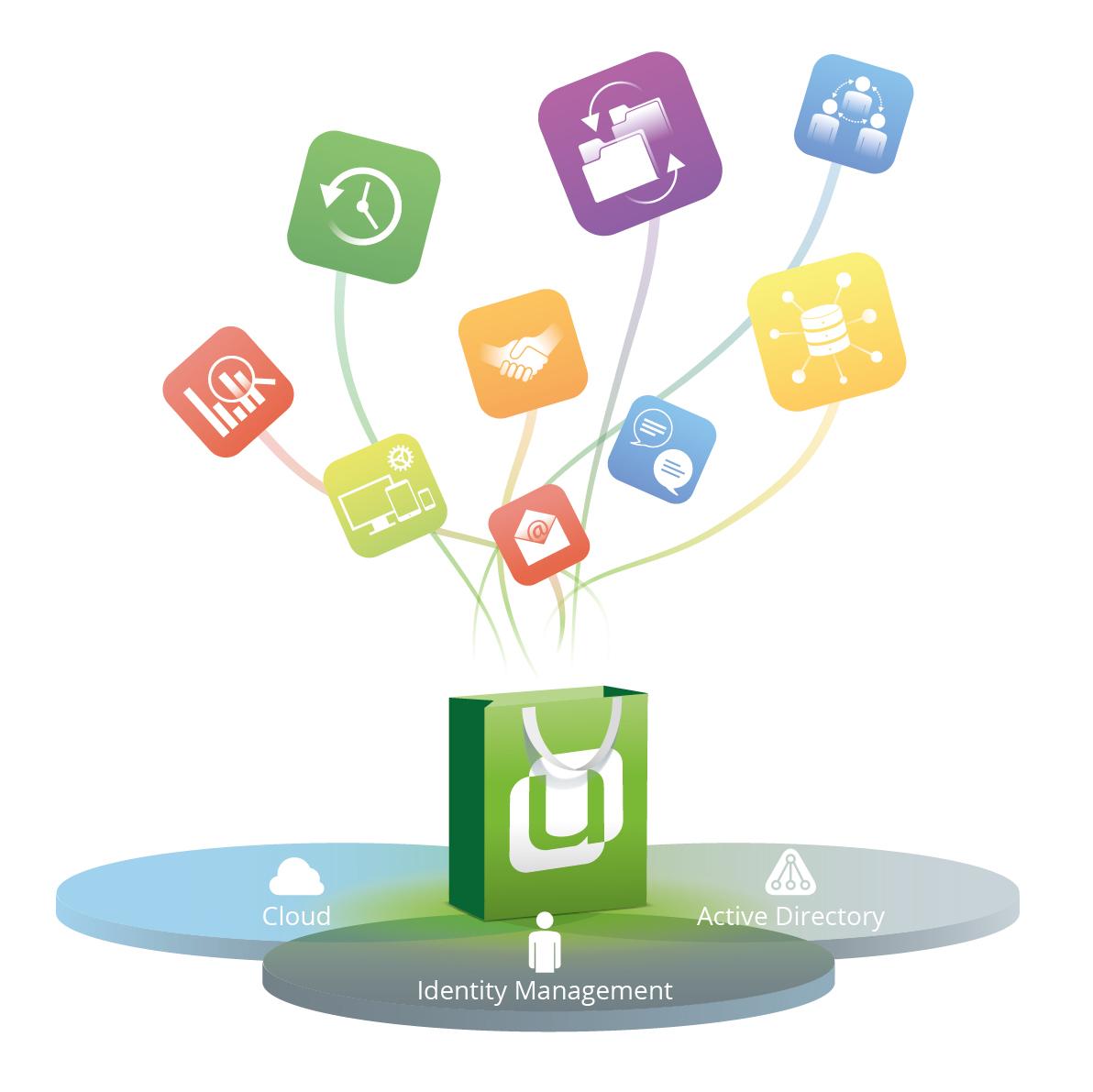 Univention App Center Plattform