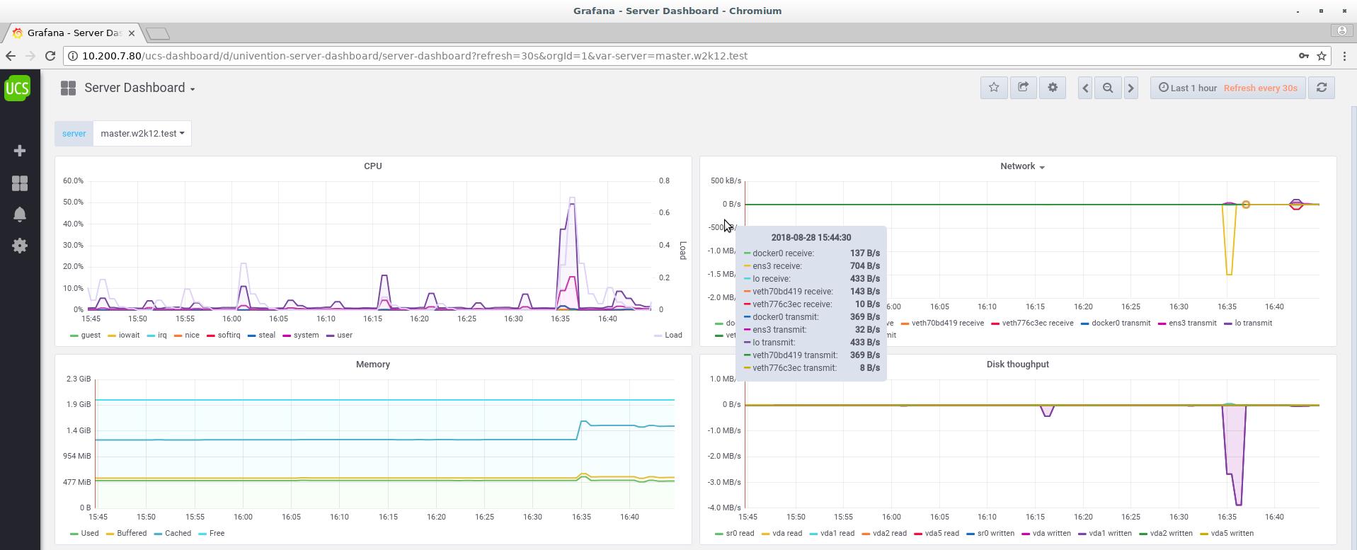 New: UCS Dashboard Facilitates Administrator Monitoring
