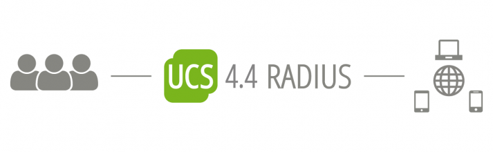 UCS 4 4: New Features and Configuring RADIUS in UCS Univention