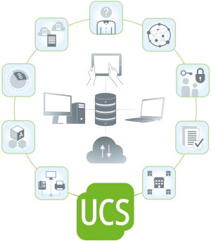Univention - Visuals Produktfeatures - UCS