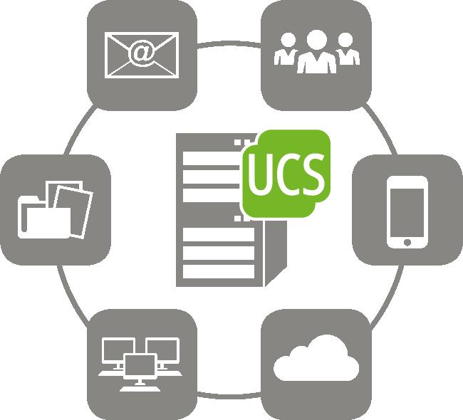 Small Business Server Alternative UCS Univention