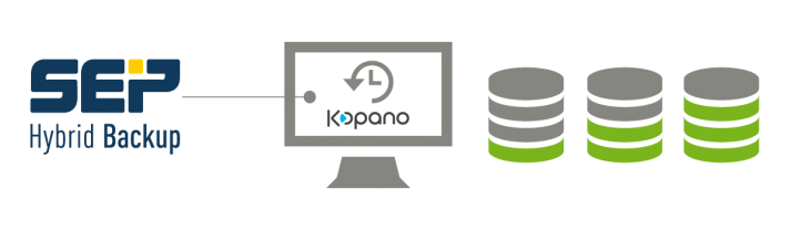 SEO Backup for Kopano and UCS