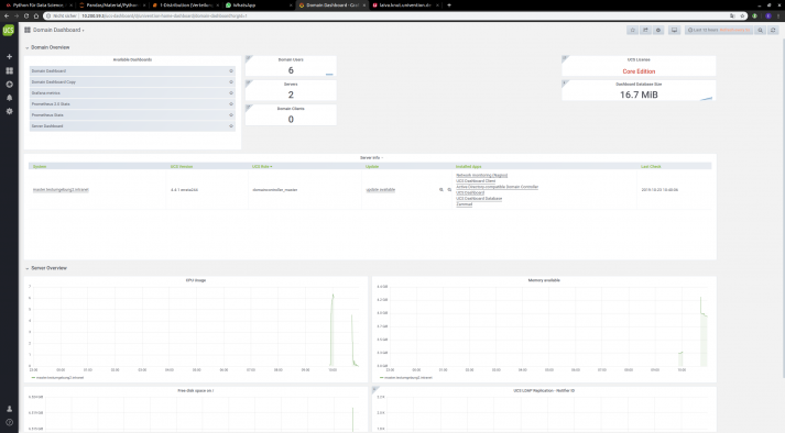 Screenshot UCS Dashboard